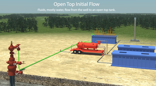 Mixed Results in New UT Study on Fracking, Methane Emissions [Watch]
