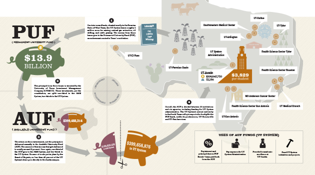 From the Oil Field to the Classroom [Infographic]