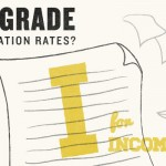 UT's Grade on Graduation Rates? I for Incomplete