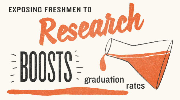 Exposing Freshmen to Research Boosts Graduation Rates
