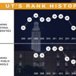 2015_USNews_Rankings